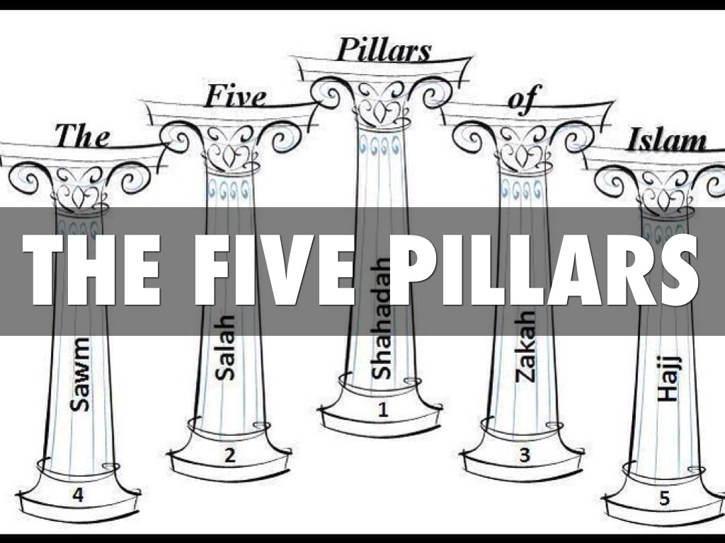 The Five Pillars Of Muslim Faith By Jacob Eickhoff