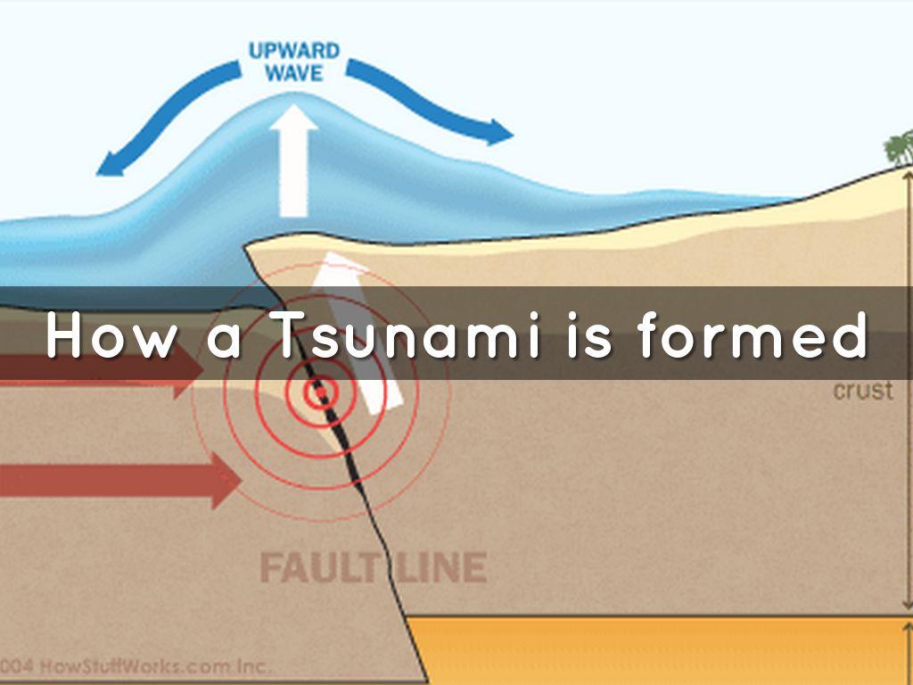 Tsunami By Leviginnjones3