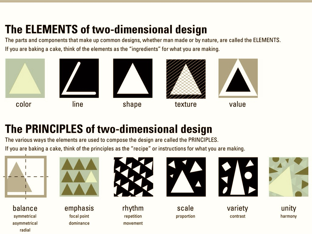Design Principles By Frijol Ems