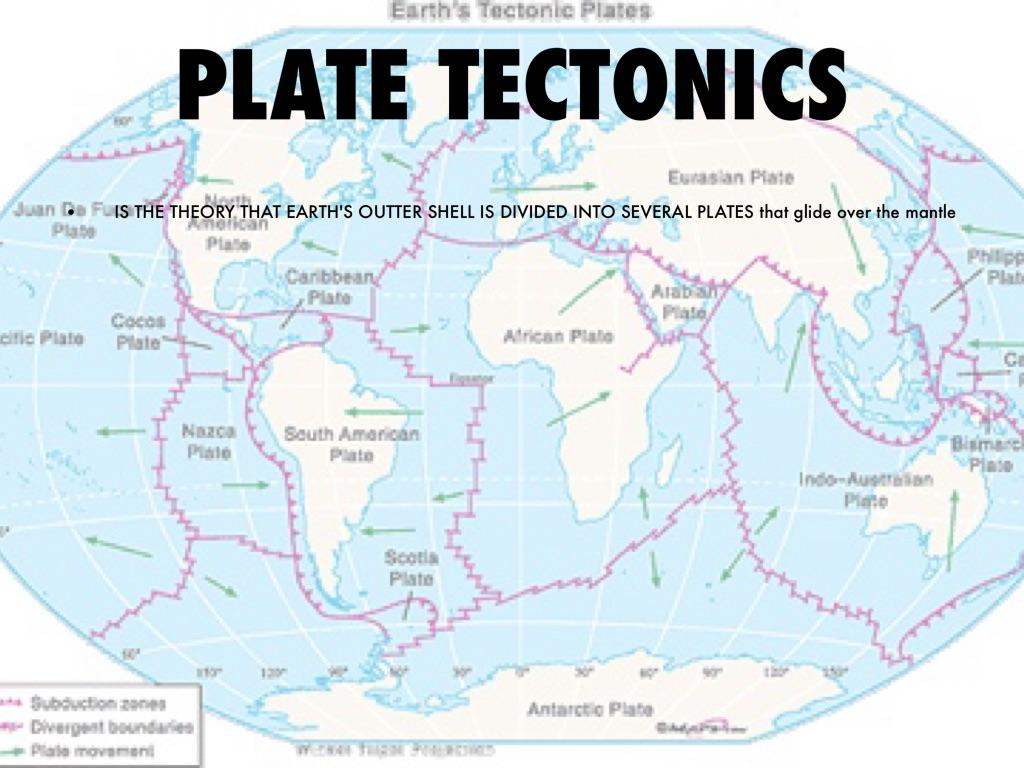 Jack Simpson Plate Tectonics By Jack Simpson