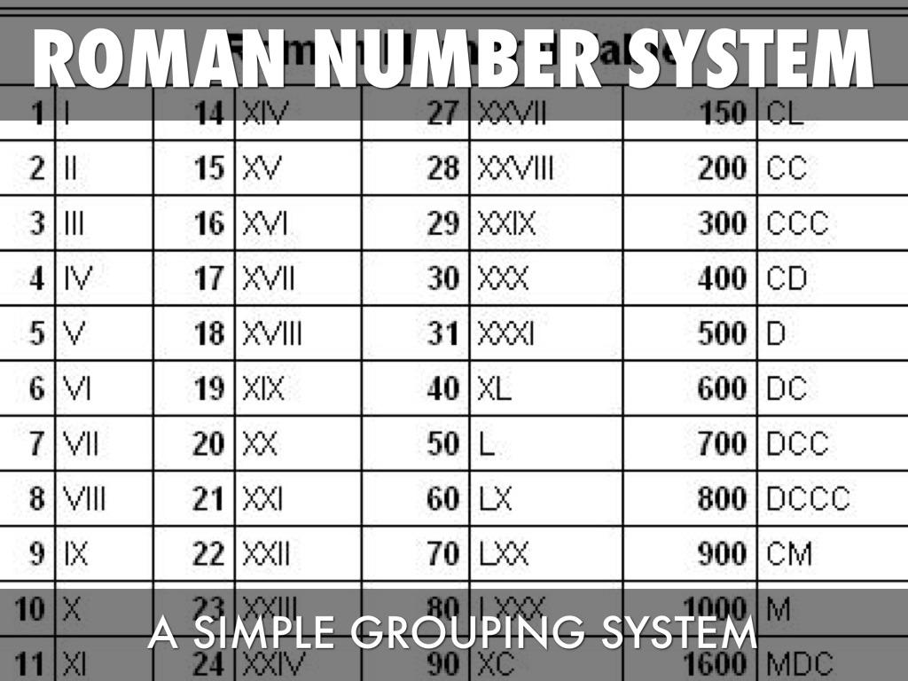 Number Systems By Jesse Baldwin By Jesse Baldwin
