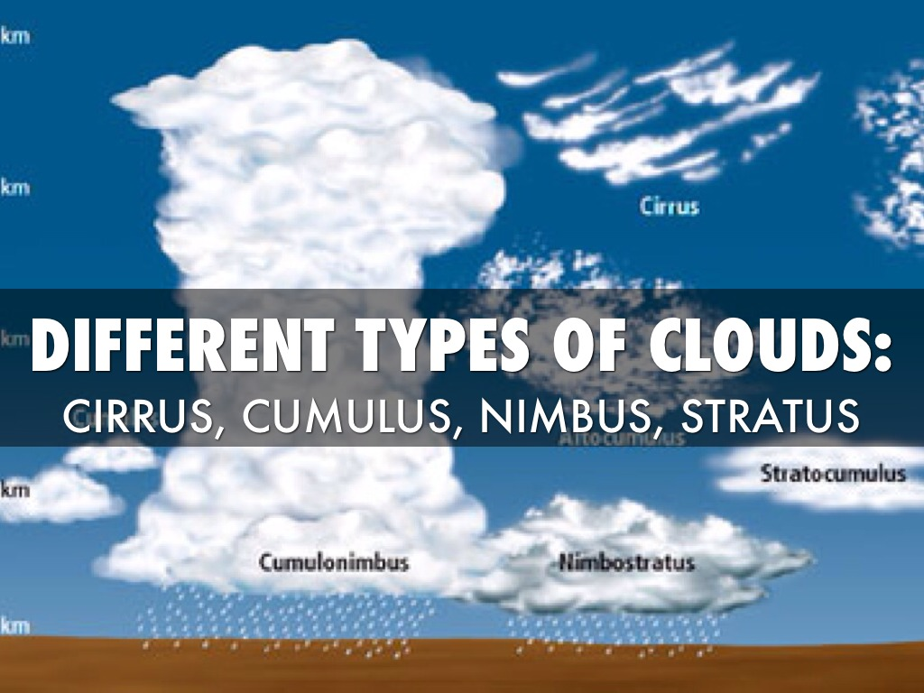 14 New What Kind Of Weather Is Associated With Cumulus Clouds