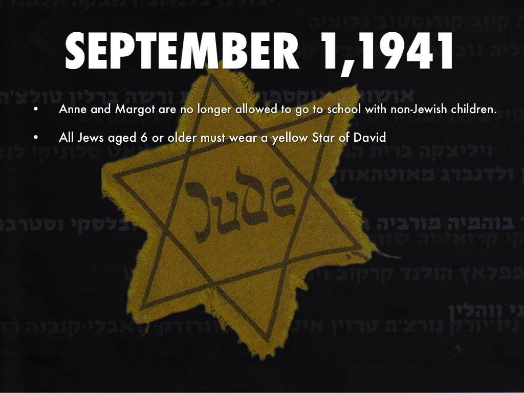 Anne Frank World War 2 Timeline By Hope Eime