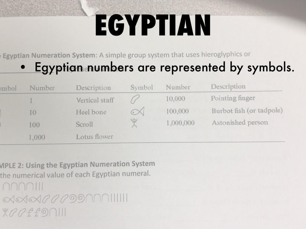 Numeration System By Vaughnj
