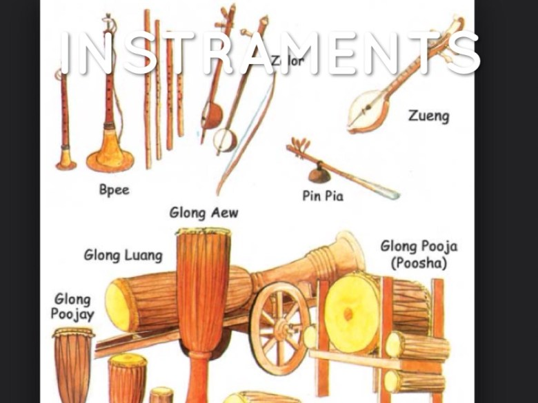 visayan music instruments research paper help qatermpapersavn
