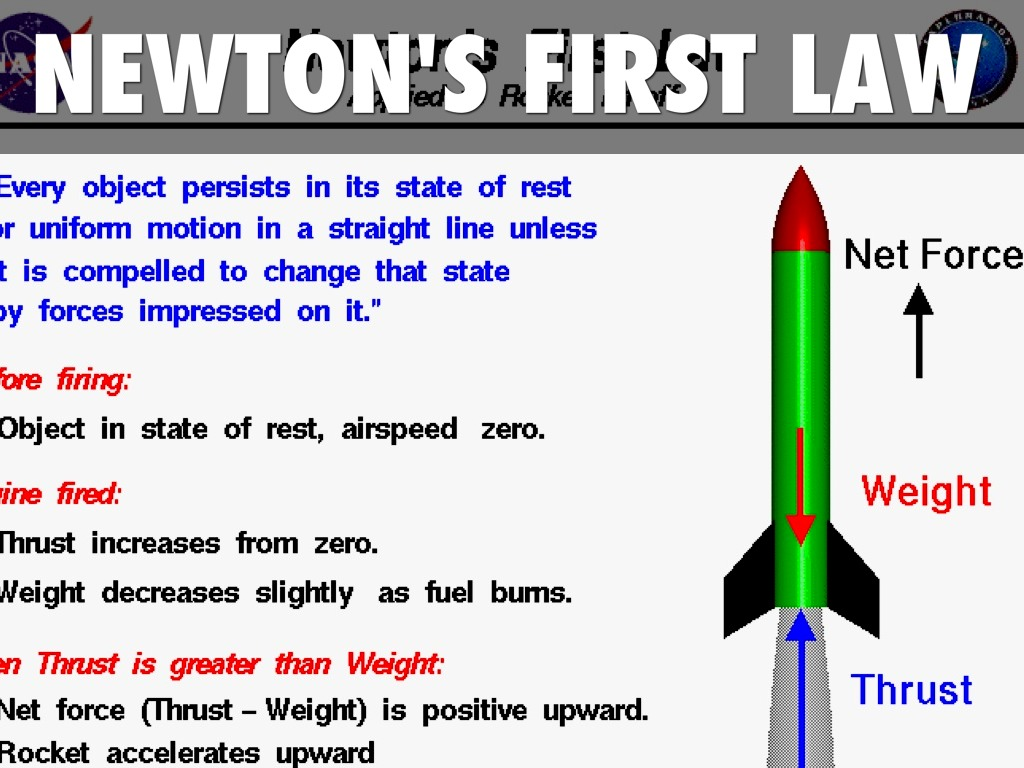 Newton S Law Of Motion By Holly Hedgepeth
