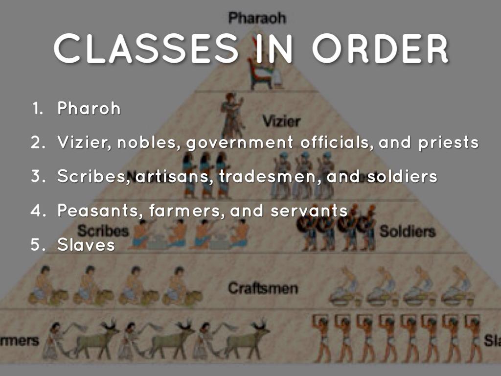 Egyptian Social Classes By Michael Baker