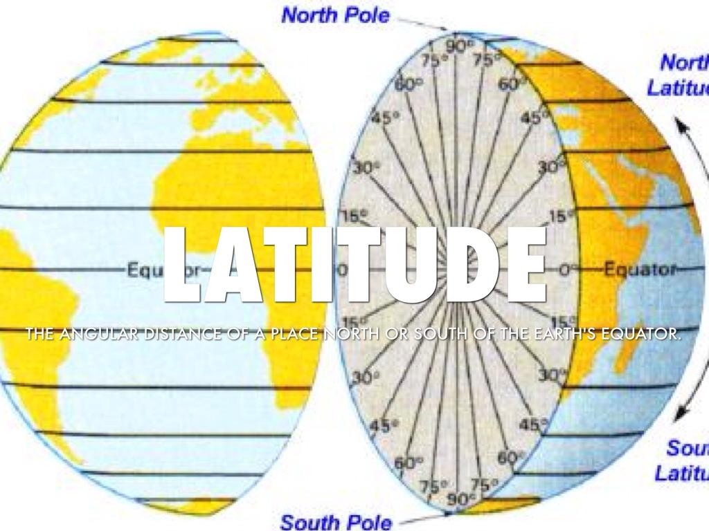 Map Skills Vocabulary By Ashley Adams