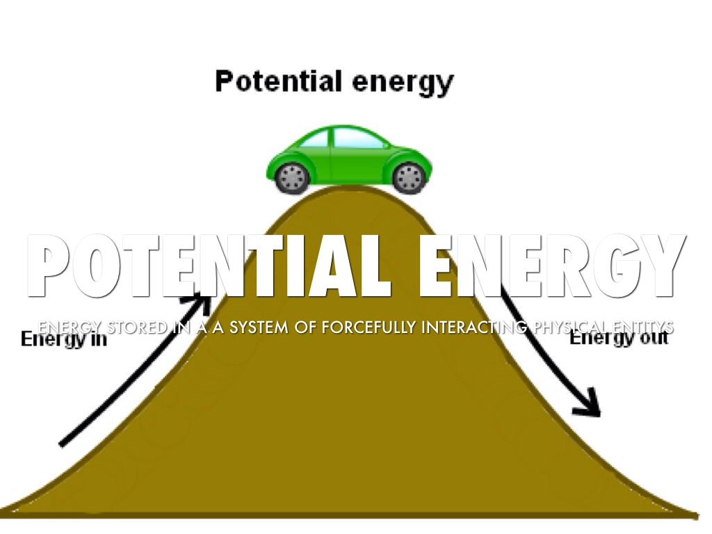 Kinetic And Potential Energy Conservation Worksheet