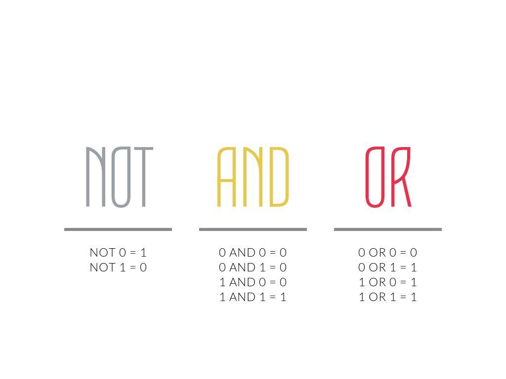 Boolean Algebra By Faflaliff