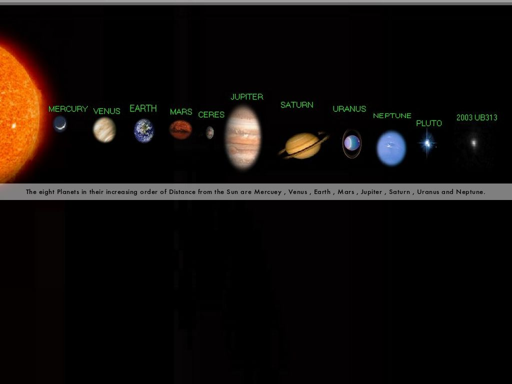 Planets Of The Solar System By Rence Valdez