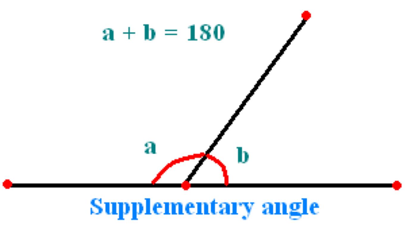 Worksheet Supplementary Angles Grass Fedjp Worksheet