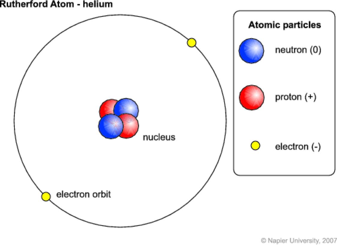 Chemistry By Stev Kacz