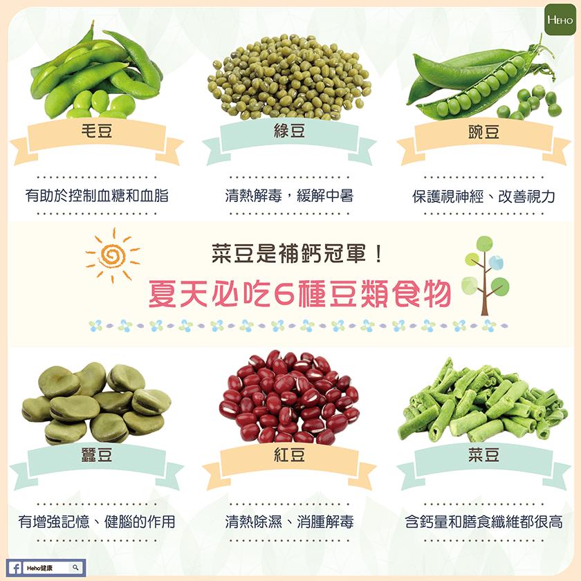 菜豆是補鈣冠軍!夏天必吃6種豆類食物   Heho健康
