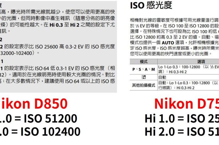 [聊攝影305] Nikon 相機的感光度標示,我真心不懂你堅持什麼? 真不直覺的設計