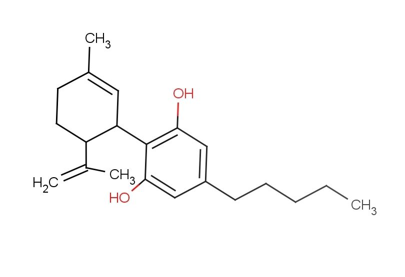 A Primer About Cannabidiol And The Benefits Of Cbd