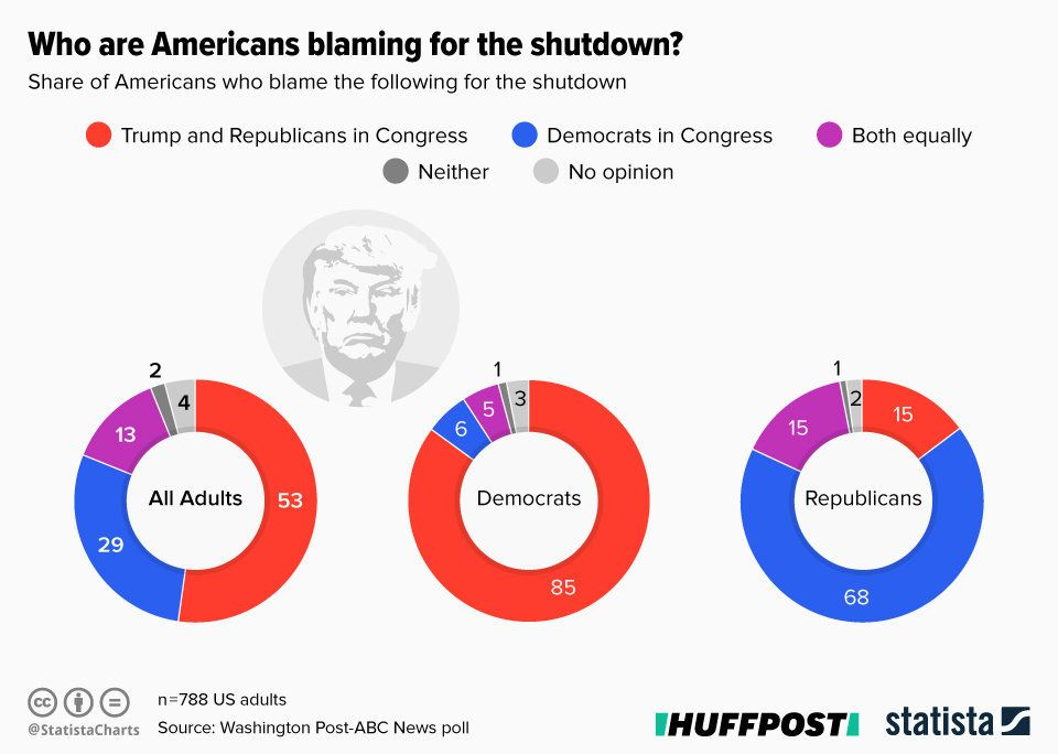 Infographic supplied by Statista.