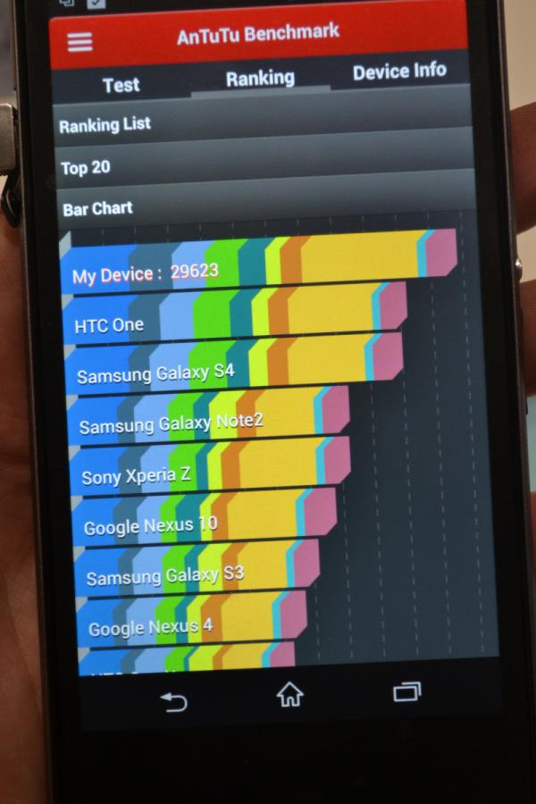 Hands-on: testamos o Xperia Z1 na IFA 2013
