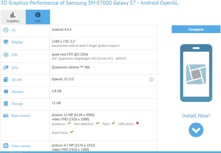 17181309183226 - Galaxy E7: foto de benchmark confirma especificações do aparelho