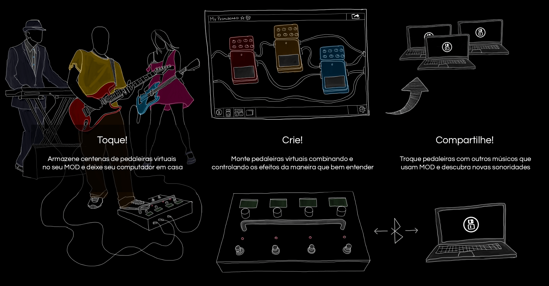 Brasileiros criam pedaleira de guitarra digital e customizável