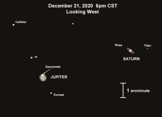 Uma simulação usando imagens reais do como aparecerá no céu a conjunção de Júpiter e Saturno, vista por um telescópio, em 21 de dezembro.
