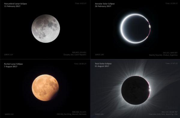 A montagem mostra diferentes tipos de eclipses ocorridos em 2017 e representados na mesma escala. (Fonte: NASA/Petr Horálek/Reprodução)