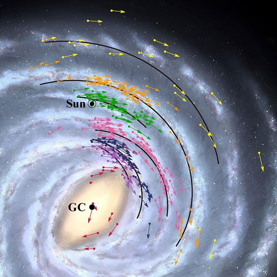 Duas posições permitiram aos astrônomos calcular as distâncias entre os astros.