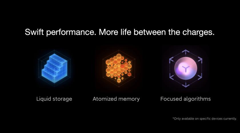 Source: Xiaomi/Disclosure