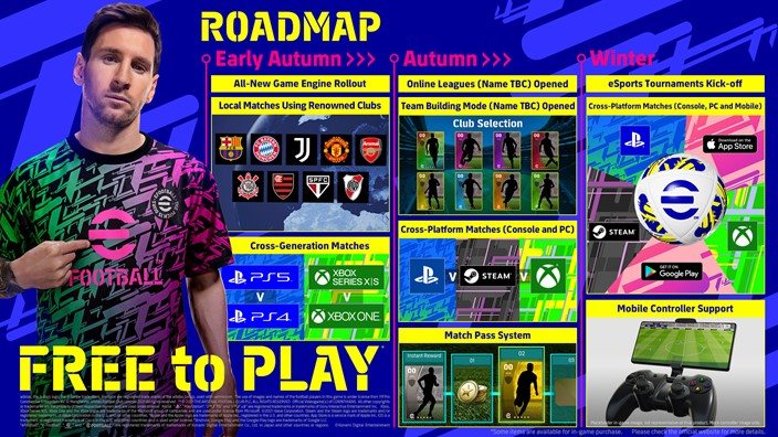 Roadmap provides new functions, in periodic releases (Image: Konami)