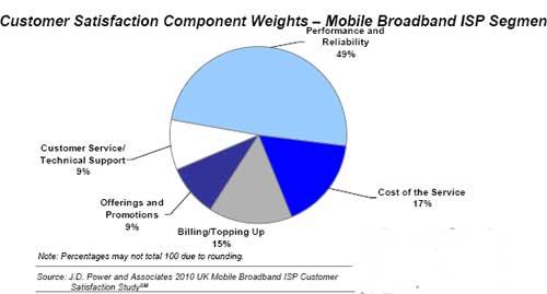 Mobile-Broadband-UK