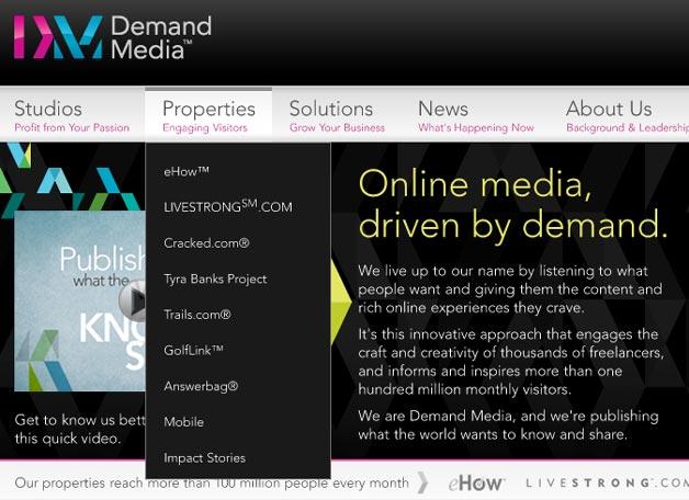 Demand Media Properties