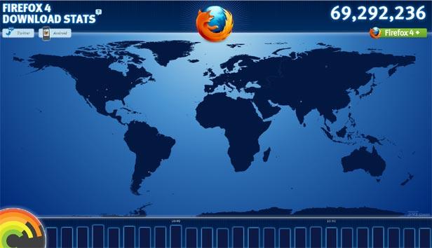 Firefox 4 Downloads