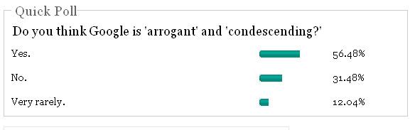 Do you think Google is Arrogant?