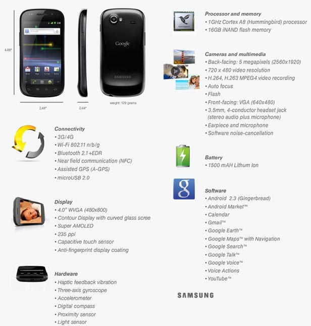 Nexus S 4G for Sprint From Google and Samsung - Specs