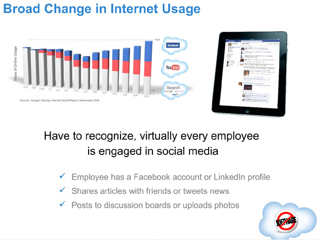 Salesforce.com Provides Its Own Example of an Employee Social Media Policy