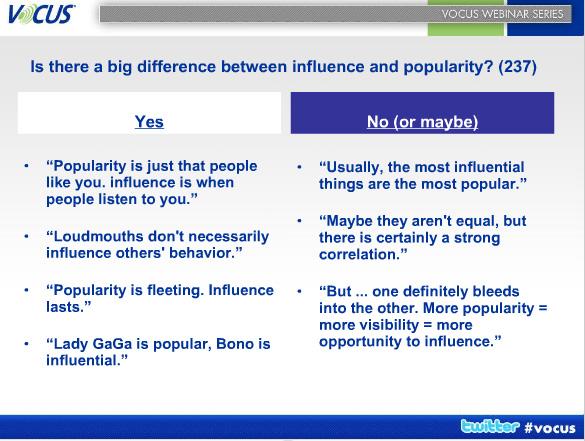 Vocus Survey on Influence