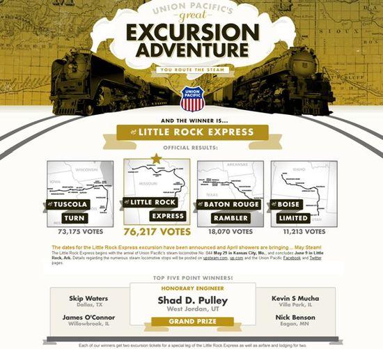 IMB_UnionPacificExcursionAdventure