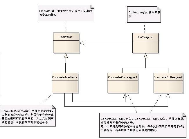 Python從入門到放棄之迭代器-趣讀