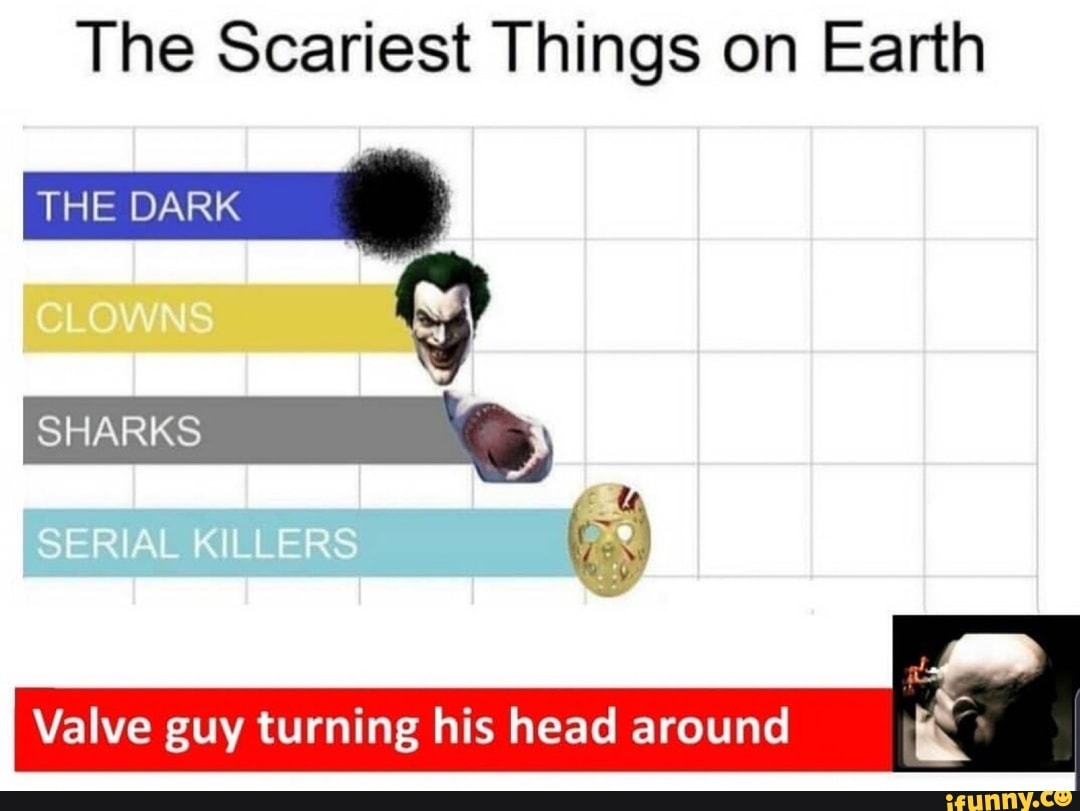 The Scariest Things On Earth Valve Guy Turning His Head Around