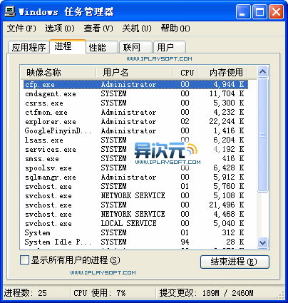 Comodo Internet Security 内存占用率