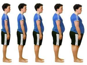 мъжко затлъстяване