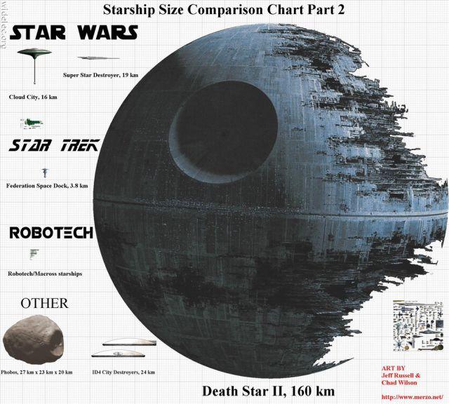 Z Scale Size Comparison