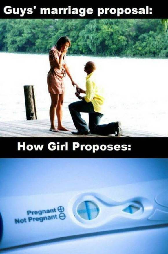 Differences Between Men And Women