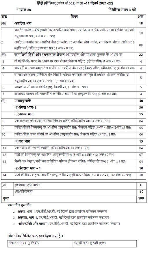 cbse class 11th hindi elective syllabus 2021 22 pdf new