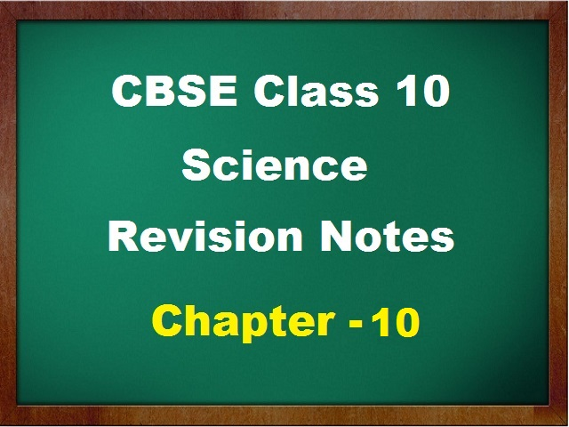 CBSE Board Exam 2021 – Check Revision Notes for Class 10 Science Chapter 10 Light Reflection and Refraction