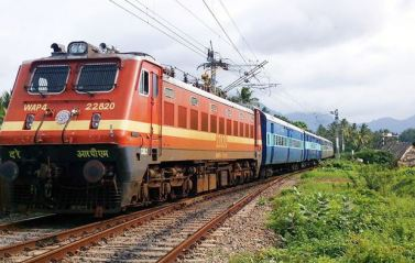 Railway Recruitment 2021 | WeJobStation