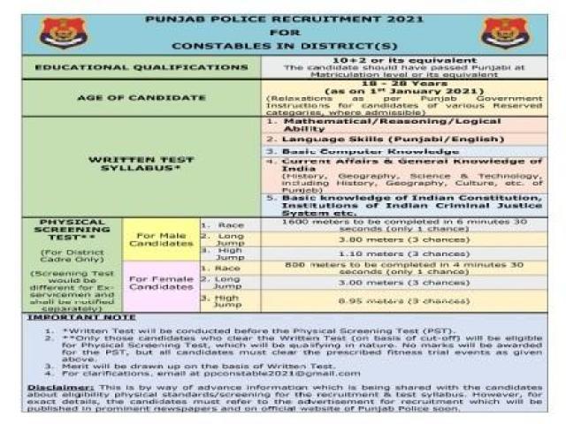 Punjab police 13