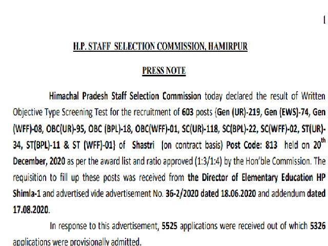 HPSSSB HPSSC Result 2021 OUT for Shastri Posts, Download Shastri (Post Code 813) Result @hpsssb.hp.gov.in