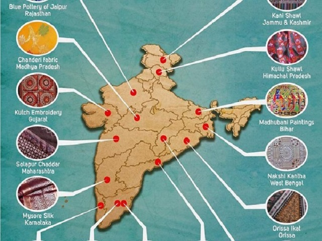 Hindi- Geographical Indication (GI) Tag: Meaning, Objectives, Examples and FAQs
