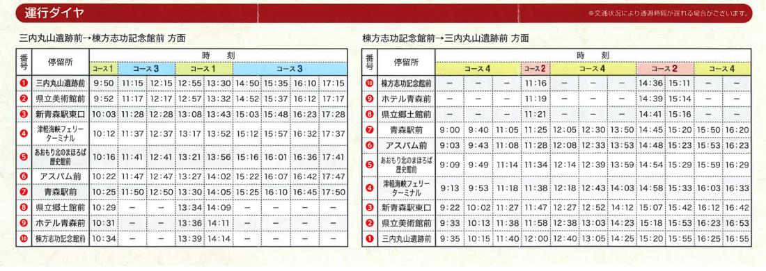 津輕海峡フェリー,津輕海峽渡輪,青森,函館,渡輪